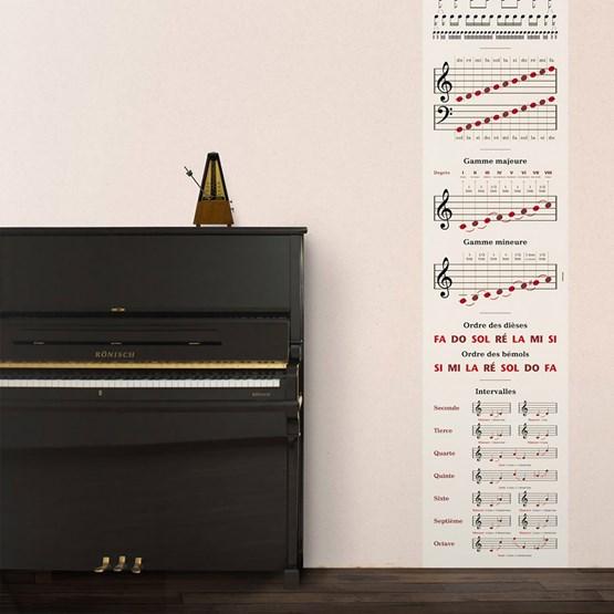 Papier peint Musique - Solfège - Design : ICH&KAR